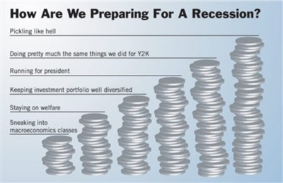 how are we preparing for a recession