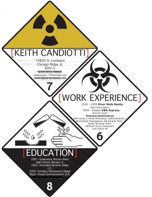 Keith Candiotti warning signs resume