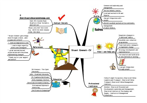 26 Awesome Resume Mind Map Examples