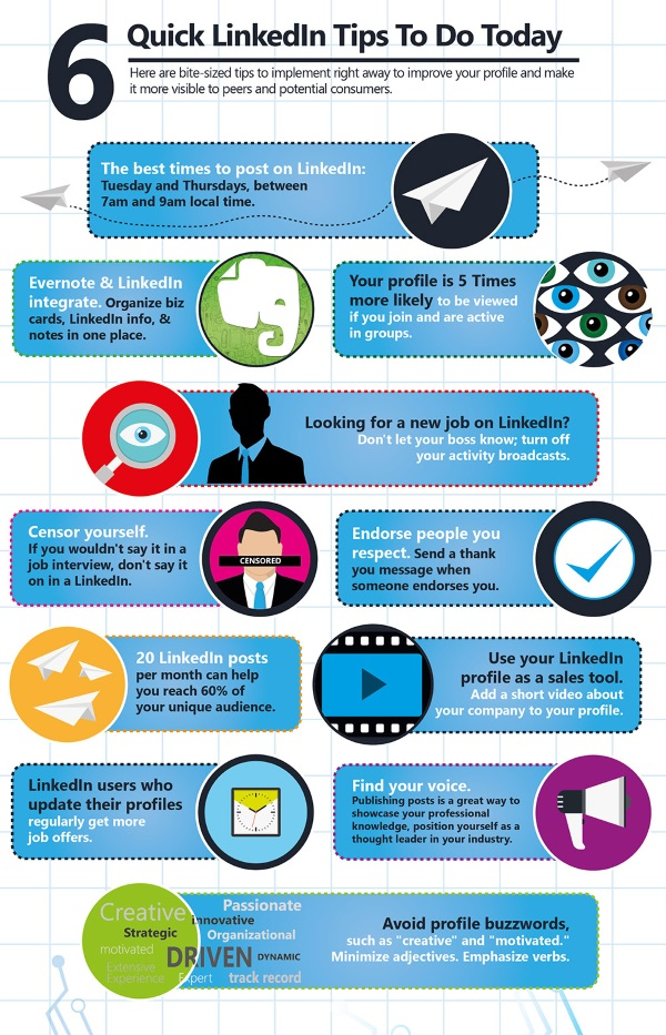 the ultimate linkedin cheat sheet 5