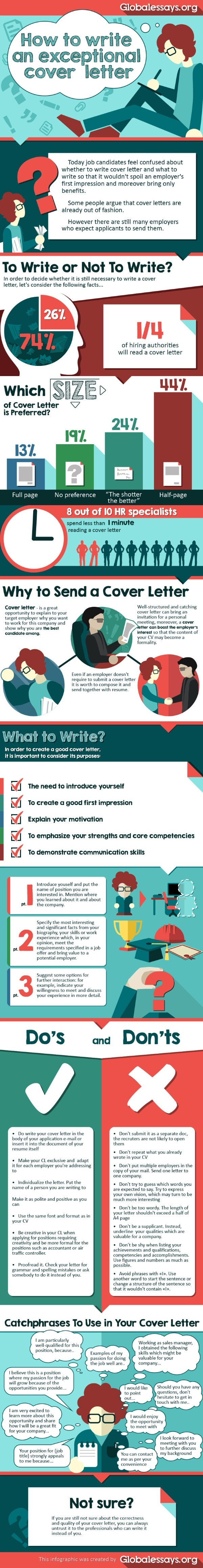 tips to write an exceptional cover letter cheat sheet